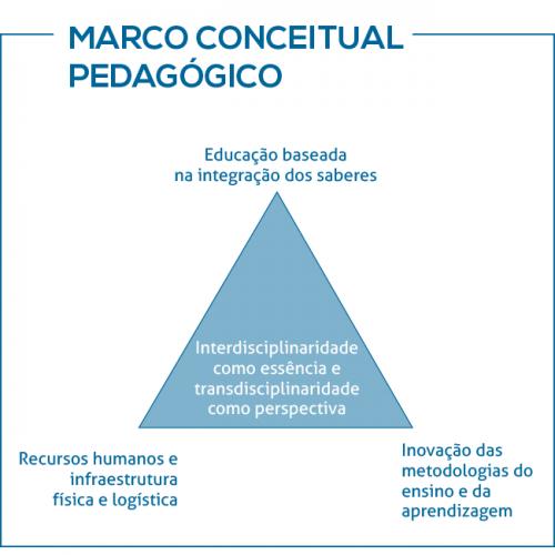 marco-conceitual